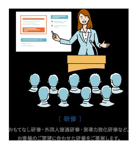[ 研修 ]おもてなし研修・外国人接遇研修・指導力強化研修など、お客様のご要望に合わせた研修をご提案します。