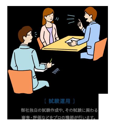[ 試験運用 ]御社独自の試験作成や、その試験に関わる審査・評価などをプロの講師が行います。