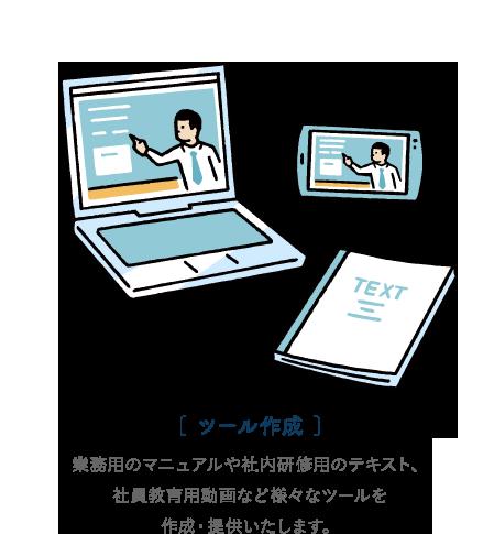 [ ツール作成 ]業務用のマニュアルや社内研修用のテキスト、社員教育用動画など様々なツールを作成・提供いたします。