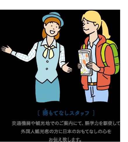 [ 語もてなしスタッフ ]交通機関や観光地でのご案内にて、語学力を駆使して外国人観光客の方に日本のおもてなしの心をお伝え致します。